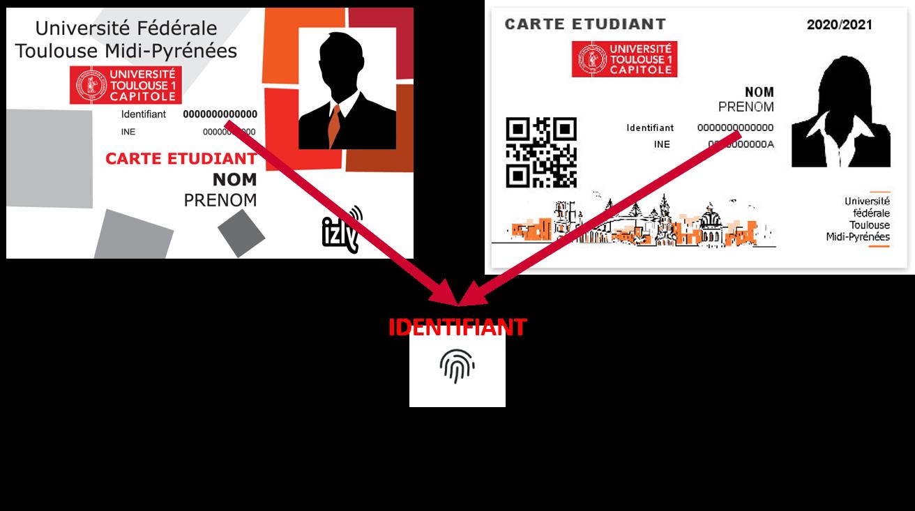 Carte Etudiant - compte informatqiue