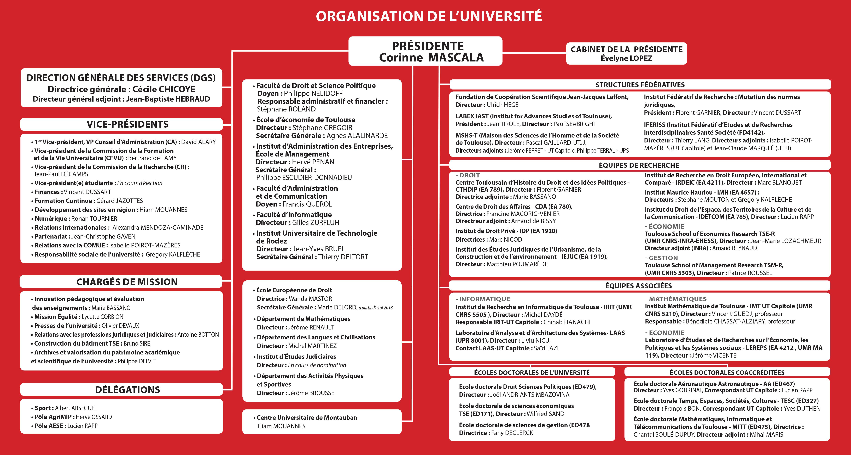 Organigramme 2017 - 2018
